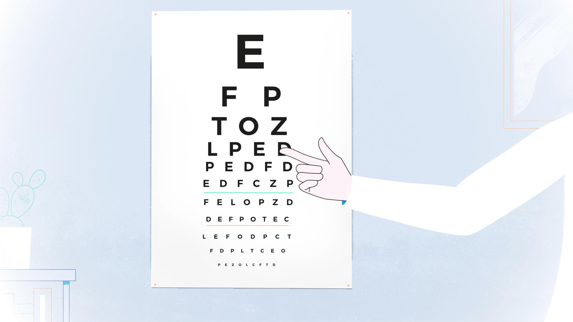 viziunea scăzută este cât de mult ce vitamine afectează vederea